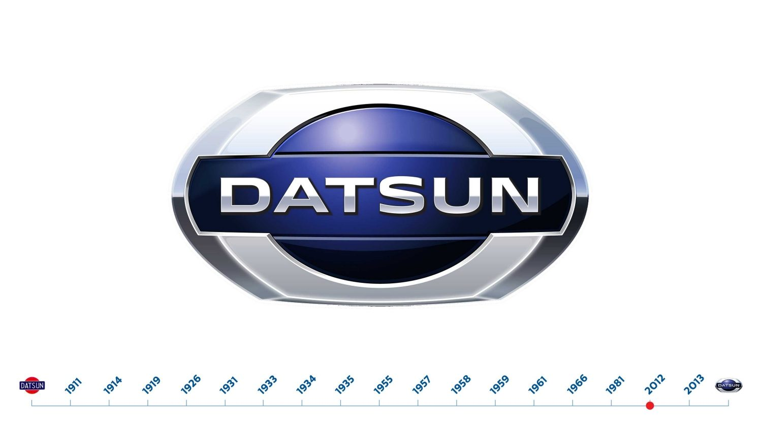 Nissan announces in March the return of the Datsun brand in 2012