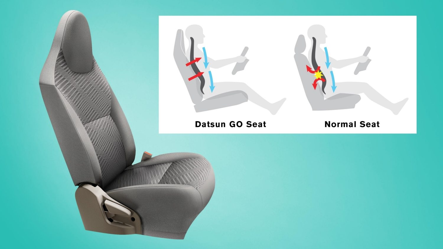 Datsun Go: Low-Fatique seat Design